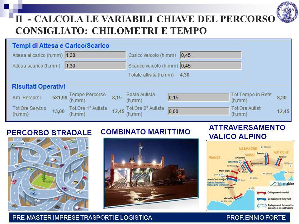 II - CALCOLA LE VARIABILI CHIAVE DEL PERCORSO CONSIGLIATO: CHILOMETRI E TEMPO PERCORSO STRADALE COMBINATO MARITTIMO ATTRAVERSAMENTO VALICO ALPINO PRE-MASTER IMPRESE TRASPORTI E LOGISTICA PROF.