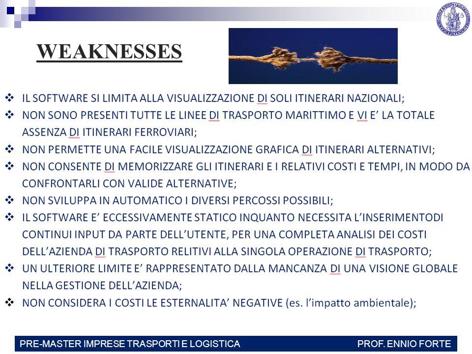 WEAKNESSES PRE-MASTER IMPRESE TRASPORTI E LOGISTICA PROF. ENNIO FORTE