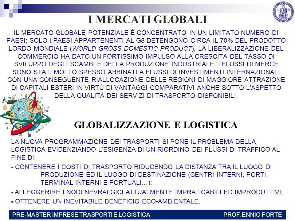 I MERCATI GLOBALI IL MERCATO GLOBALE POTENZIALE È CONCENTRATO IN UN LIMITATO NUMERO DI PAESI; SOLO I PAESI APPARTENENTI AL G8 DETENGONO CIRCA IL 70% DEL PRODOTTO LORDO MONDIALE (WORLD GROSS DOMESTIC PRODUCT), LA LIBERALIZZAZIONE DEL COMMERCIO HA DATO UN FORTISSIMO IMPULSO ALLA CRESCITA DEL TASSO DI SVILUPPO DEGLI SCAMBI E DELLA PRODUZIONE INDUSTRIALE.
