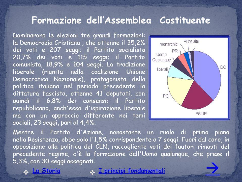  La Storia  I principi fondamentali Dominarono le elezioni tre grandi formazioni: la Democrazia Cristiana, che ottenne il 35,2% dei voti e 207 seggi