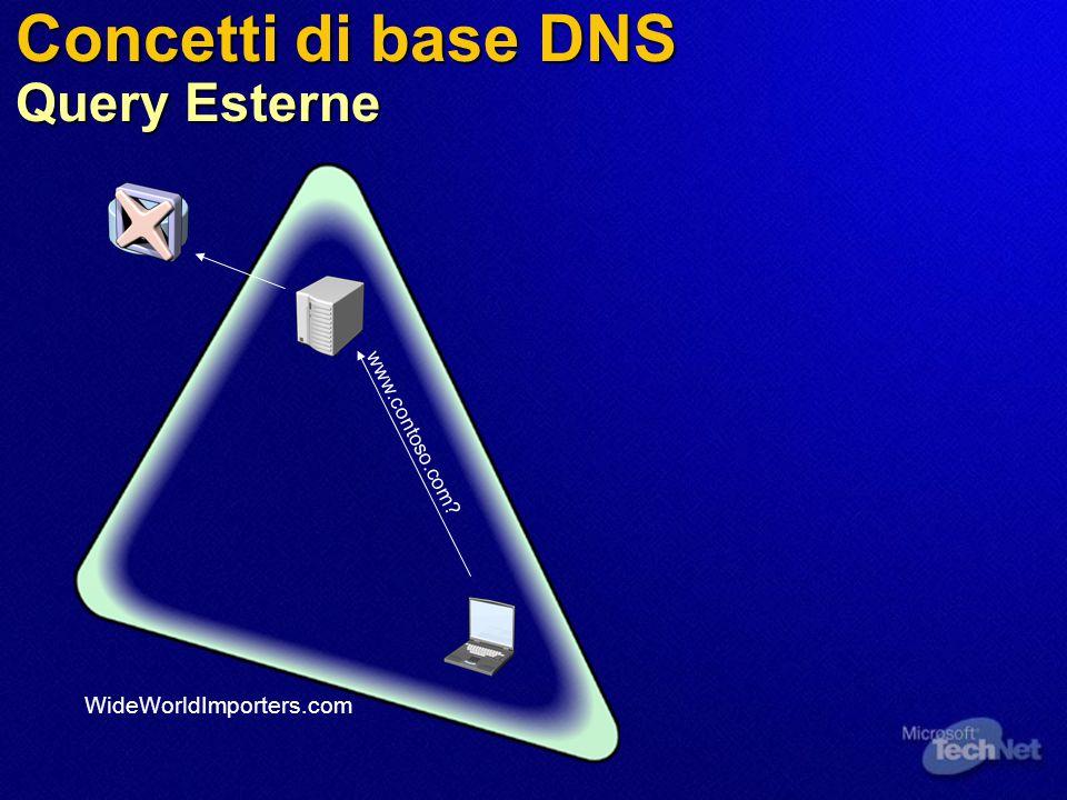 Concetti di base DNS Query Esterne WideWorldImporters.com www.contoso.com?