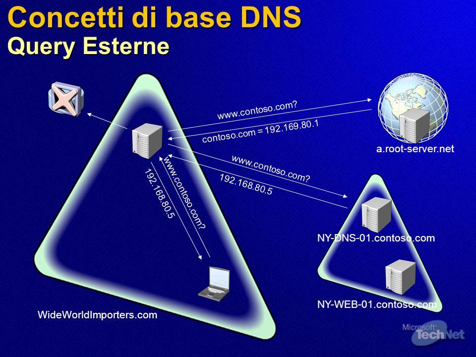Concetti di base DNS Query Esterne WideWorldImporters.com NY-DNS-01.contoso.com NY-WEB-01.contoso.com a.root-server.net www.contoso.com? 192.168.80.5
