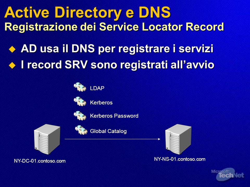 Active Directory e DNS Registrazione dei Service Locator Record  AD usa il DNS per registrare i servizi  I record SRV sono registrati all'avvio NY-DC-01.contoso.com NY-NS-01.contoso.com LDAP Kerberos Kerberos Password Global Catalog