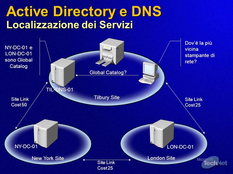 Active Directory e DNS Localizzazione dei Servizi Tilbury Site London Site New York Site Site Link Cost 25 Site Link Cost 50 NY-DC-01 LON-DC-01 TIL-DNS-01 Dov'è la più vicina stampante di rete.