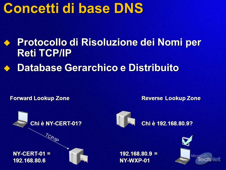 Concetti di base DNS  Protocollo di Risoluzione dei Nomi per Reti TCP/IP  Database Gerarchico e Distribuito Forward Lookup Zone Reverse Lookup Zone Chi è NY-CERT-01.