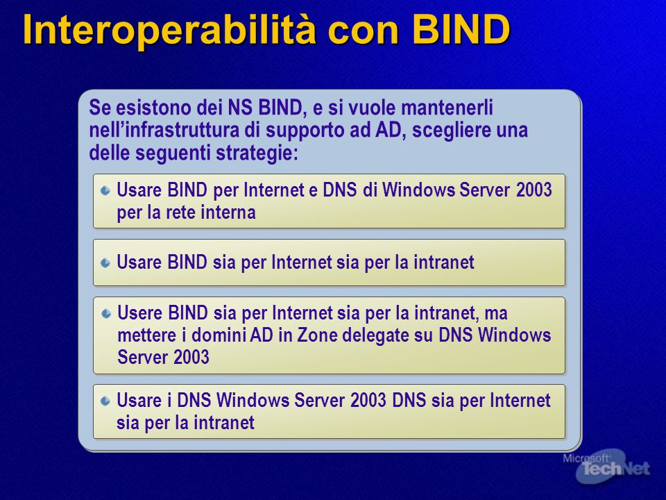 Interoperabilità con BIND Se esistono dei NS BIND, e si vuole mantenerli nell'infrastruttura di supporto ad AD, scegliere una delle seguenti strategie