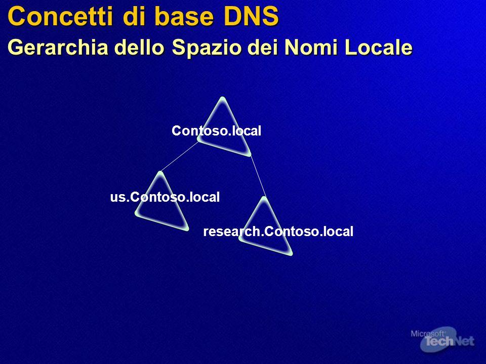 Cosa vedremo  Ripresa dei Concetti di Base  DNS e Active Directory  Architetture DNS  Uso di DNS non Microsoft  Messa in Sicurezza del DNS