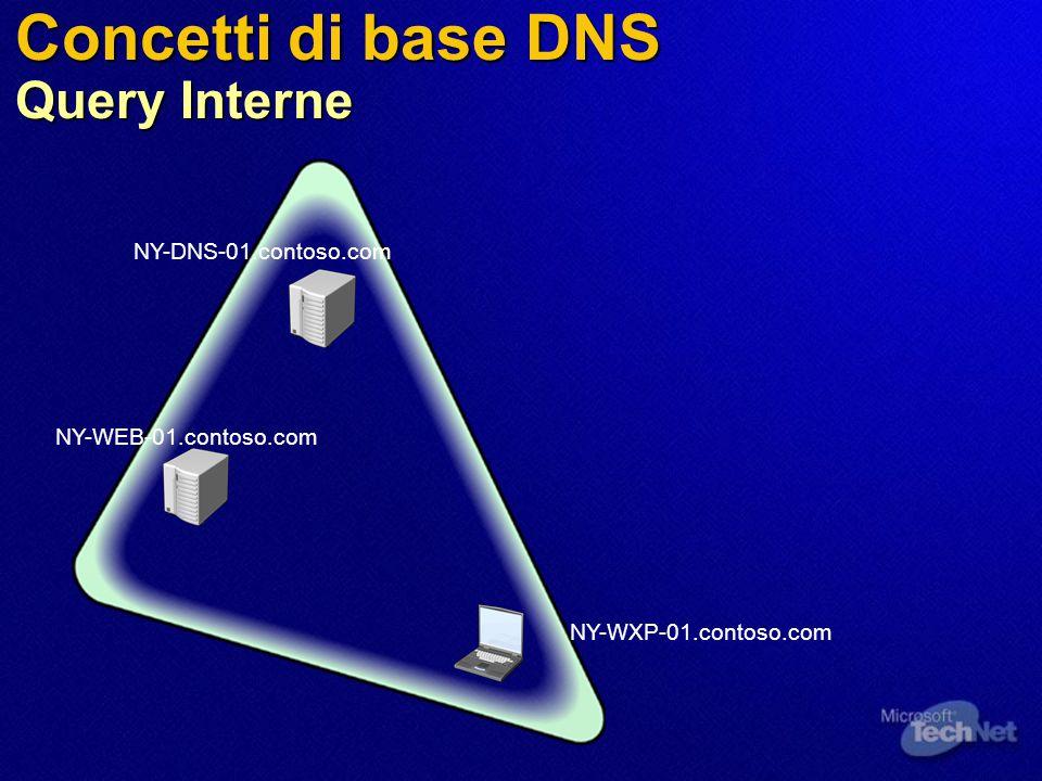 Interoperabilità con BIND Se esistono dei NS BIND, e si vuole mantenerli nell'infrastruttura di supporto ad AD, scegliere una delle seguenti strategie: Usare BIND per Internet e DNS di Windows Server 2003 per la rete interna Usare BIND sia per Internet sia per la intranet Usere BIND sia per Internet sia per la intranet, ma mettere i domini AD in Zone delegate su DNS Windows Server 2003 Usare i DNS Windows Server 2003 DNS sia per Internet sia per la intranet