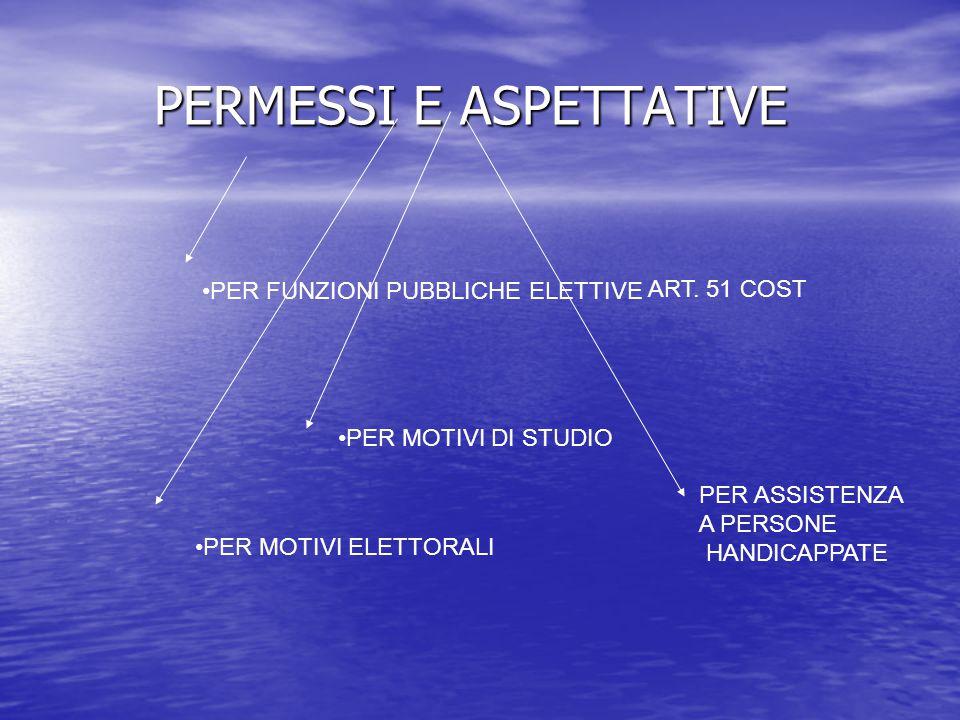 PERMESSI E ASPETTATIVE PER FUNZIONI PUBBLICHE ELETTIVE ART.