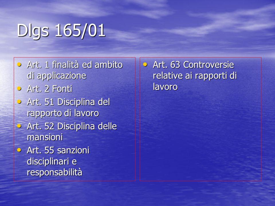 Dlgs 165/01 Art. 1 finalità ed ambito di applicazione Art.