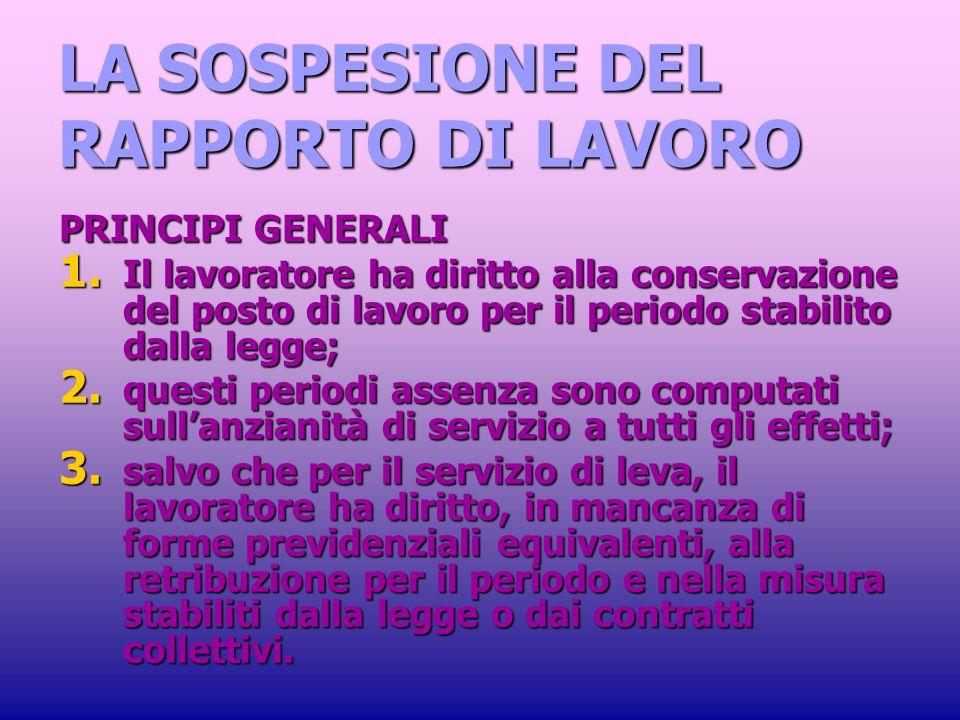 LA SOSPESIONE DEL RAPPORTO DI LAVORO PRINCIPI GENERALI 1.