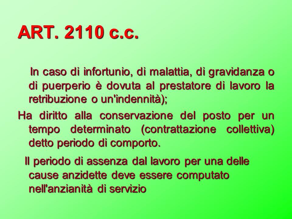 ART. 2110 c.c.