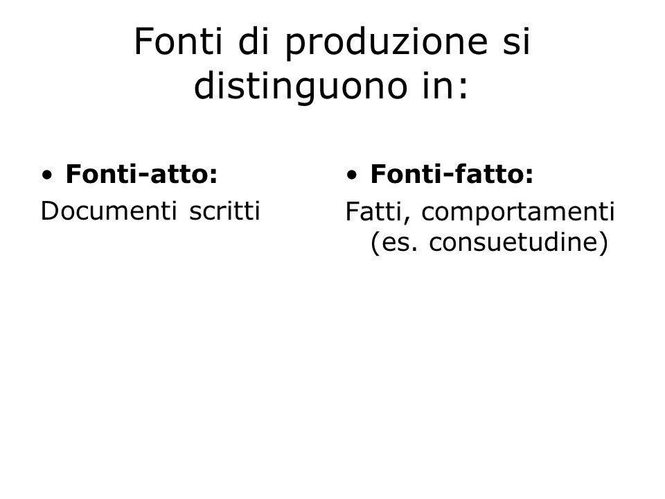 Fonti di produzione si distinguono in: Fonti-atto: Documenti scritti Fonti-fatto: Fatti, comportamenti (es. consuetudine)