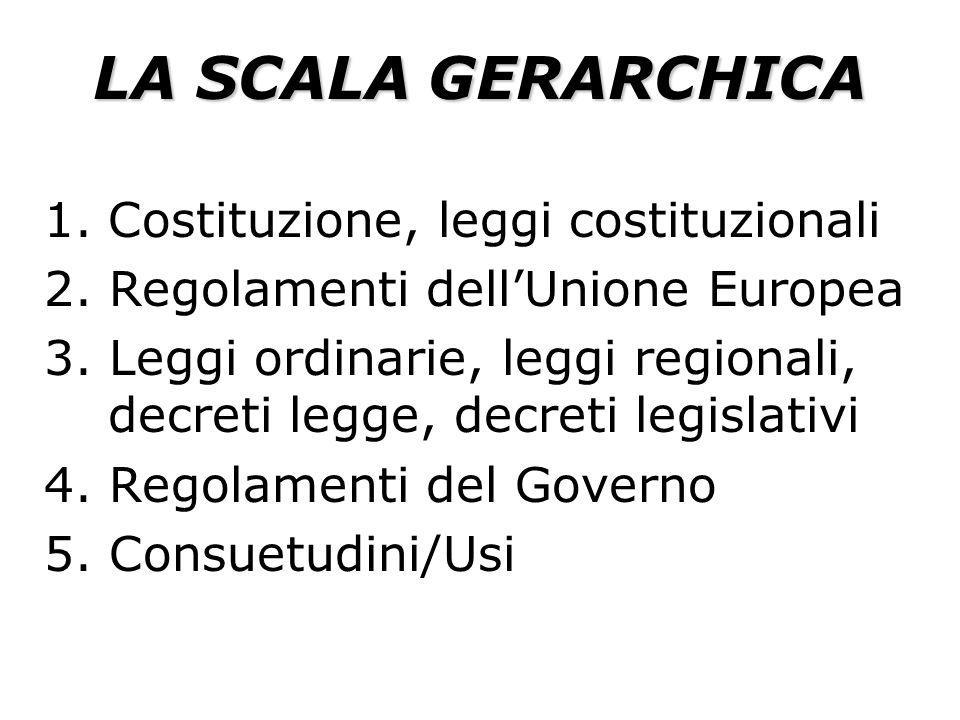 LA SCALA GERARCHICA 1.Costituzione, leggi costituzionali 2. Regolamenti dell'Unione Europea 3. Leggi ordinarie, leggi regionali, decreti legge, decret