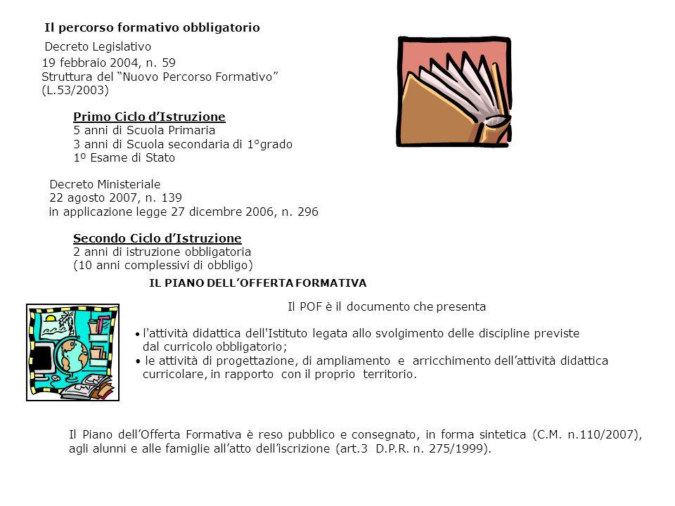 """Decreto Legislativo 19 febbraio 2004, n. 59 Struttura del """"Nuovo Percorso Formativo"""" (L.53/2003) Primo Ciclo d'Istruzione 5 anni di Scuola Primaria 3"""