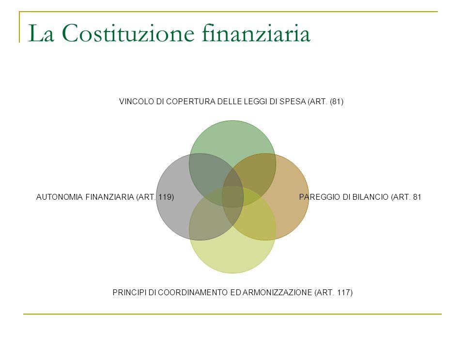 La Costituzione finanziaria VINCOLO DI COPERTURA DELLE LEGGI DI SPESA (ART. (81) PAREGGIO DI BILANCIO (ART. 81 PRINCIPI DI COORDINAMENTO ED ARMONIZZAZ
