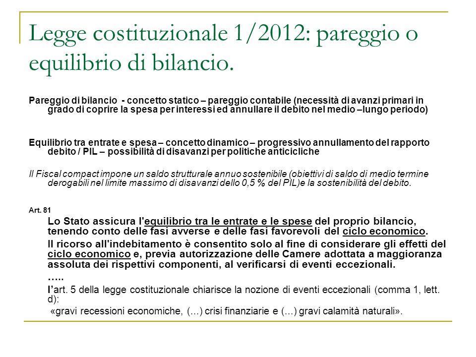 Legge costituzionale 1/2012: pareggio o equilibrio di bilancio. Pareggio di bilancio - concetto statico – pareggio contabile (necessità di avanzi prim
