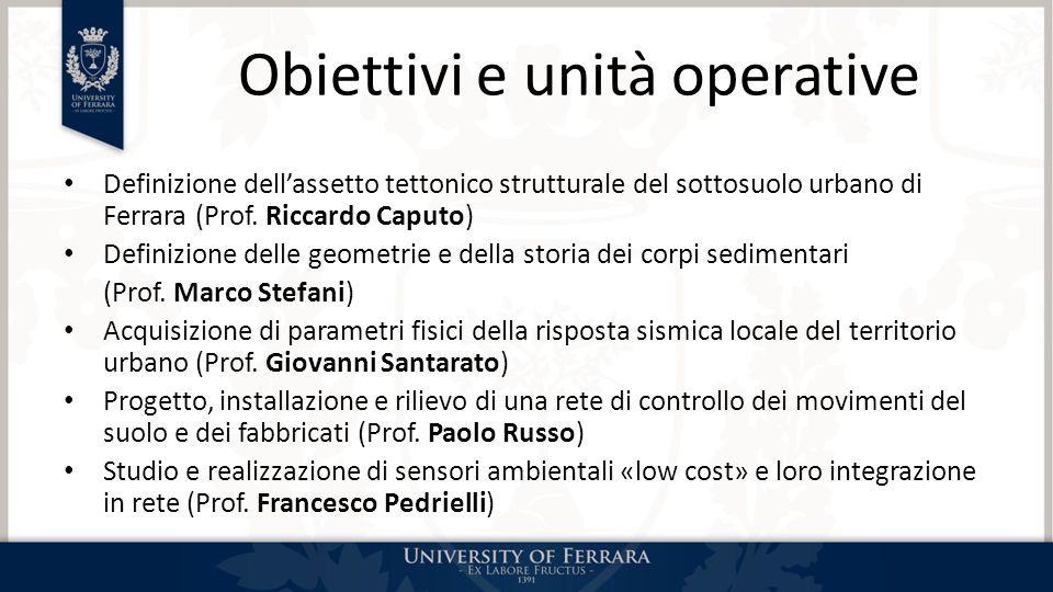 Obiettivi e unità operative Definizione dell'assetto tettonico strutturale del sottosuolo urbano di Ferrara (Prof. Riccardo Caputo) Definizione delle