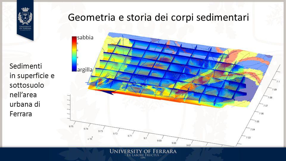 Geometria e storia dei corpi sedimentari Sedimenti in superficie e sottosuolo nell'area urbana di Ferrara sabbia argilla