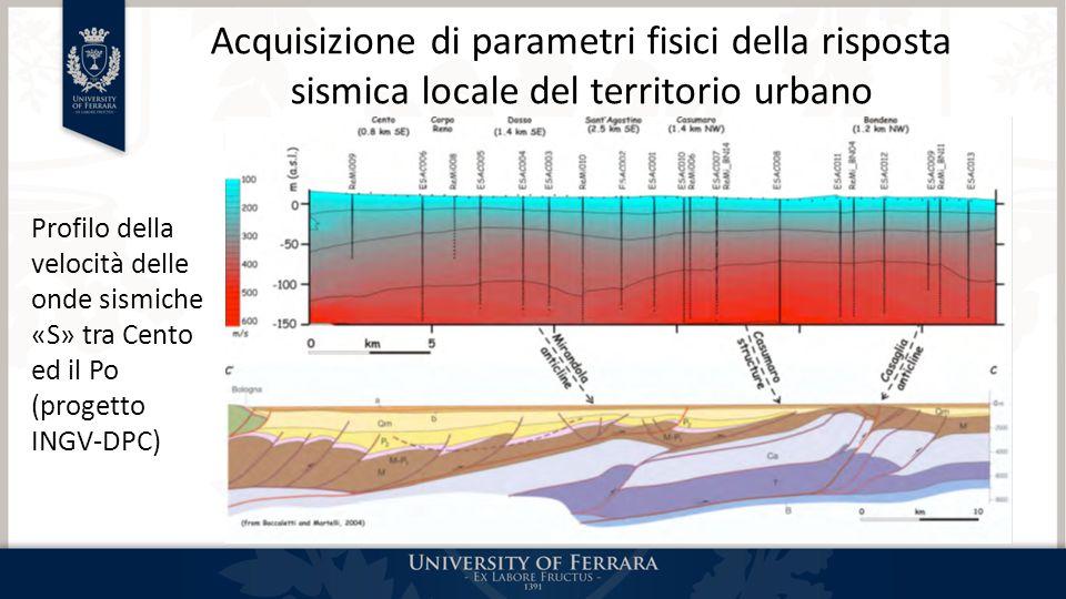Acquisizione di parametri fisici della risposta sismica locale del territorio urbano Profilo della velocità delle onde sismiche «S» tra Cento ed il Po