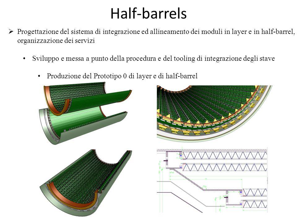 Half-barrels  Progettazione del sistema di integrazione ed allineamento dei moduli in layer e in half-barrel, organizzazione dei servizi Sviluppo e messa a punto della procedura e del tooling di integrazione degli stave Produzione del Prototipo 0 di layer e di half-barrel