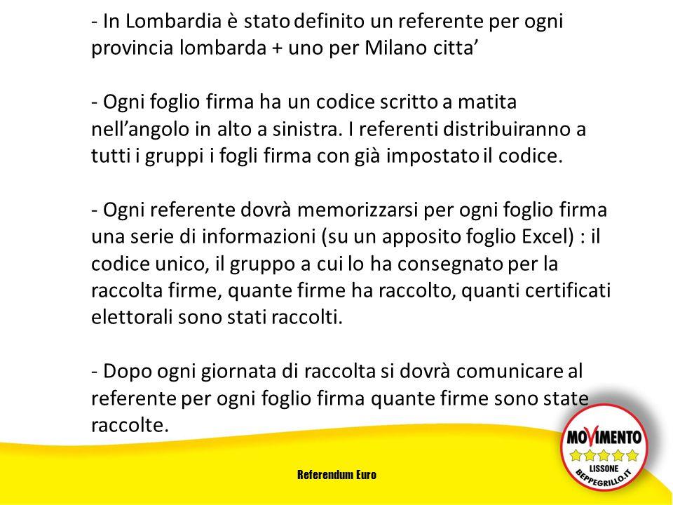 Referendum Euro - In Lombardia è stato definito un referente per ogni provincia lombarda + uno per Milano citta' - Ogni foglio firma ha un codice scritto a matita nell'angolo in alto a sinistra.