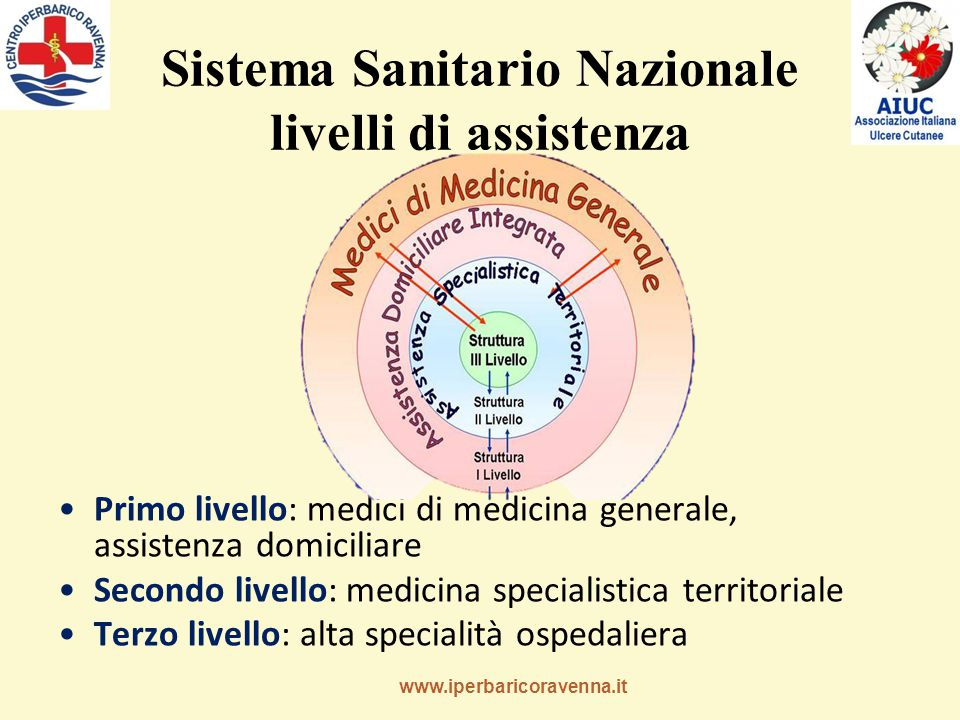 www.iperbaricoravenna.it Prima visita Parametri e scheda infermieristica integrata