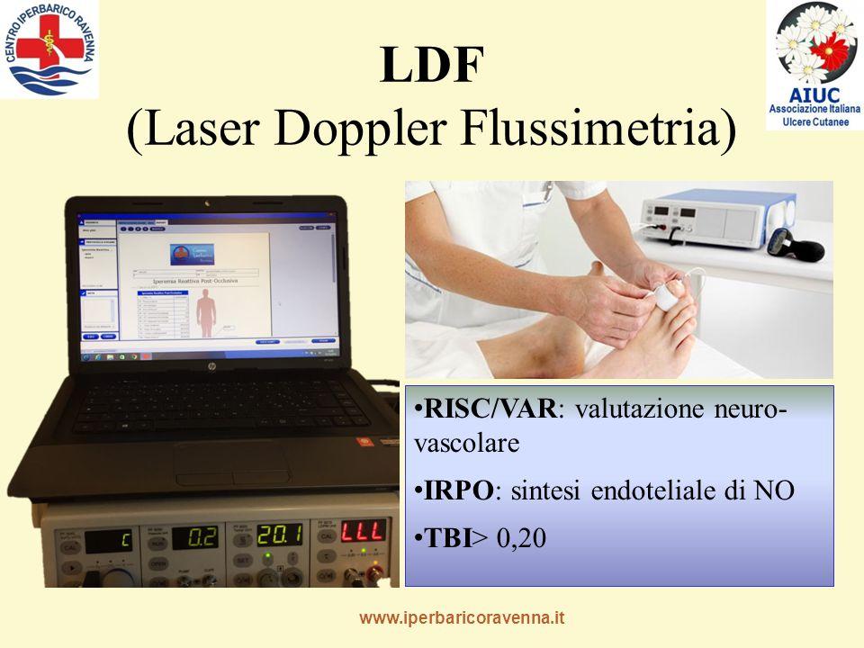 www.iperbaricoravenna.it RISC/VAR: valutazione neuro- vascolare IRPO: sintesi endoteliale di NO TBI> 0,20 LDF (Laser Doppler Flussimetria)