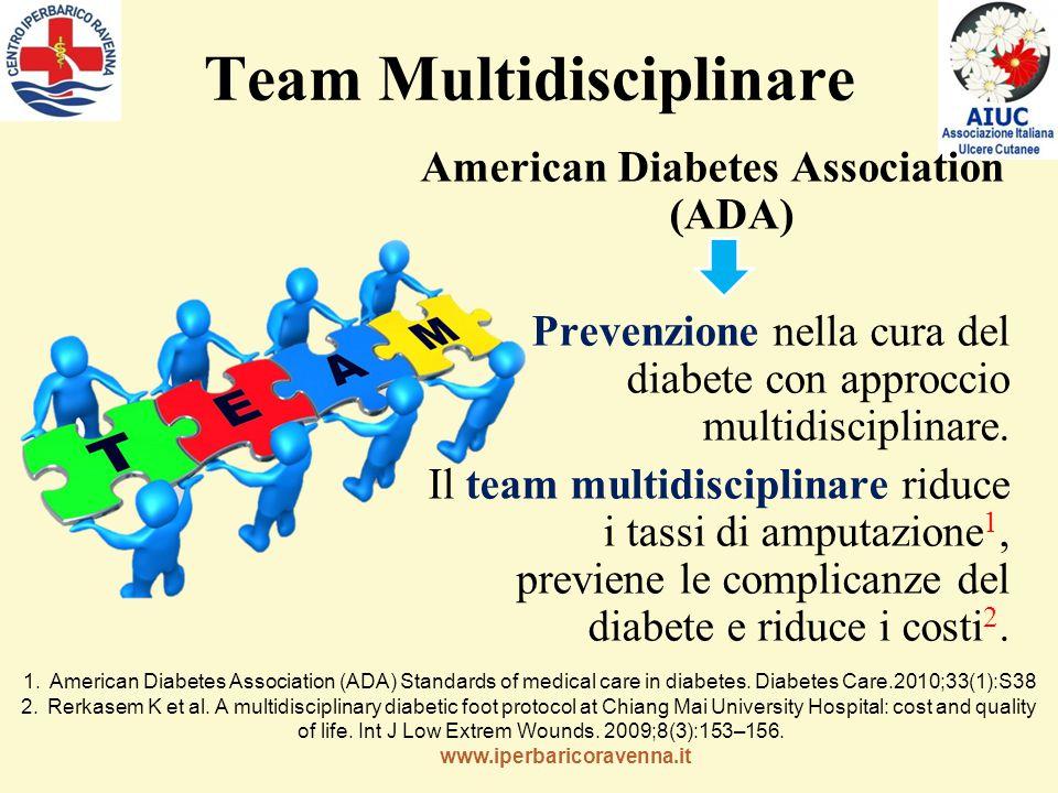 www.iperbaricoravenna.it Team Multidisciplinare American Diabetes Association (ADA) Prevenzione nella cura del diabete con approccio multidisciplinare.