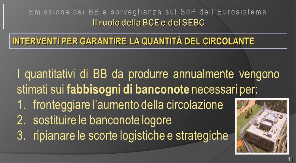 11 I quantitativi di BB da produrre annualmente vengono stimati sui fabbisogni di banconote necessari per: 1.fronteggiare l'aumento della circolazione