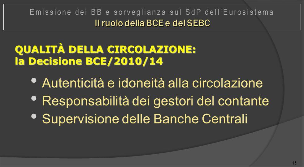 15 QUALITÀ DELLA CIRCOLAZIONE: la Decisione BCE/2010/14 Autenticità e idoneità alla circolazione Responsabilità dei gestori del contante Supervisione