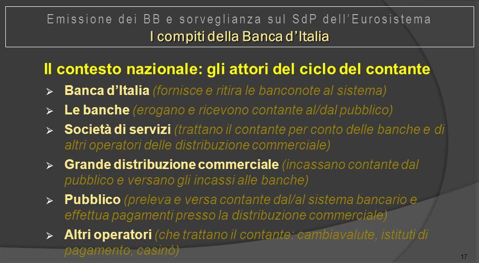 17 Il contesto nazionale: gli attori del ciclo del contante  Banca d'Italia (fornisce e ritira le banconote al sistema)  Le banche (erogano e ricevo