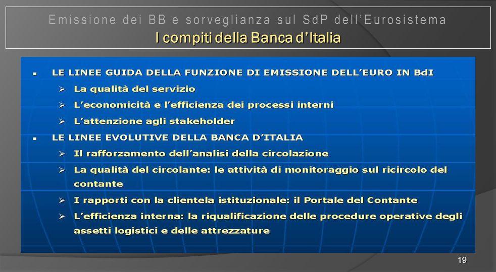 19 Emissione dei BB e sorveglianza sul SdP dell'Eurosistema I compiti della Banca d'Italia