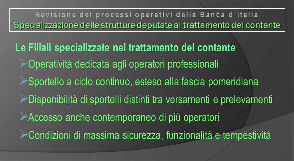  Operatività dedicata agli operatori professionali  Sportello a ciclo continuo, esteso alla fascia pomeridiana  Disponibilità di sportelli distinti