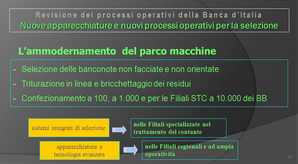 27 -Selezione delle banconote non facciate e non orientate -Triturazione in linea e bricchettaggio dei residui -Confezionamento a 100, a 1.000 e per l