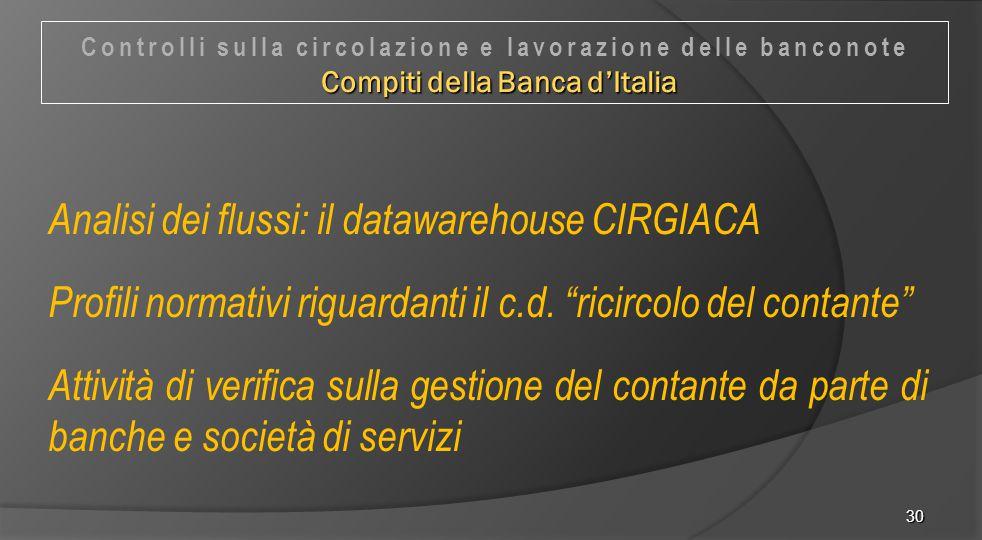 """30 Analisi dei flussi: il datawarehouse CIRGIACA Profili normativi riguardanti il c.d. """"ricircolo del contante"""" Attività di verifica sulla gestione de"""