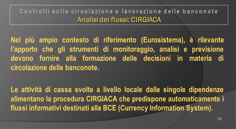 31 Nel più ampio contesto di riferimento (Eurosistema), è rilevante l'apporto che gli strumenti di monitoraggio, analisi e previsione devono fornire a