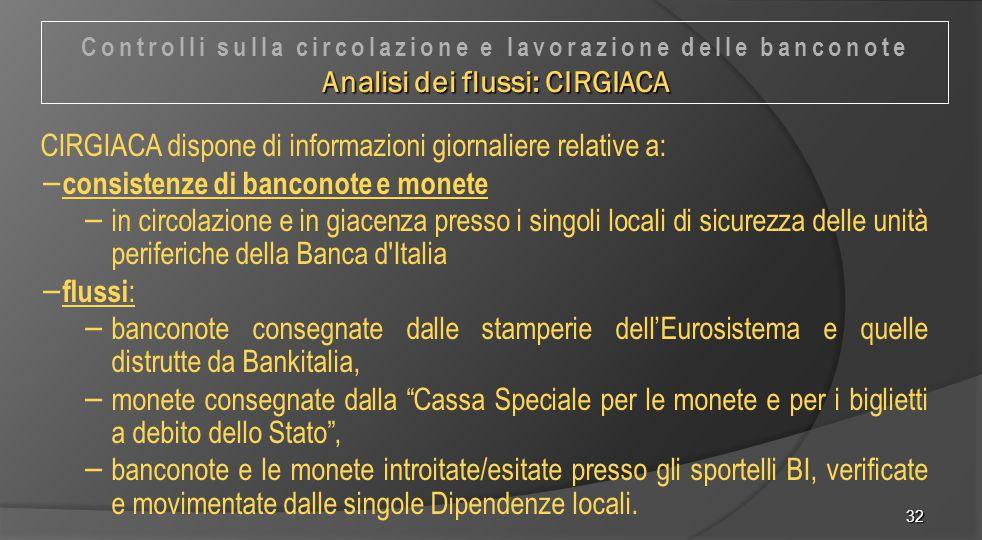 32 CIRGIACA dispone di informazioni giornaliere relative a: − consistenze di banconote e monete − in circolazione e in giacenza presso i singoli local