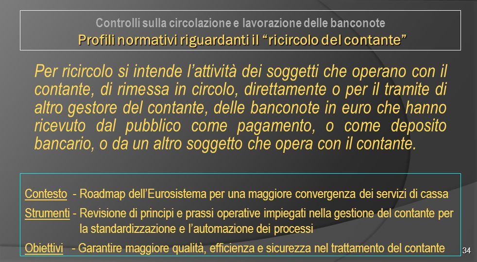 34 Contesto - Roadmap dell'Eurosistema per una maggiore convergenza dei servizi di cassa Strumenti - Revisione di principi e prassi operative impiegat
