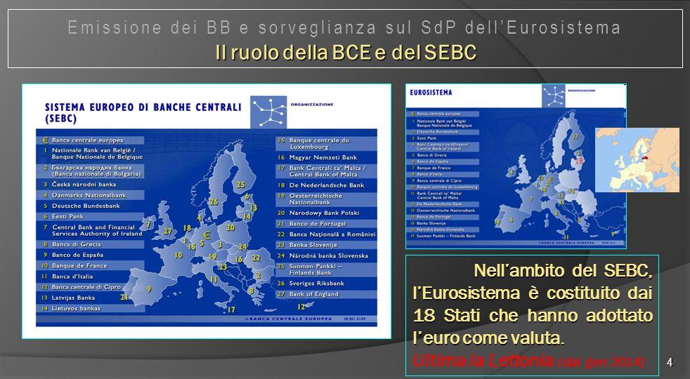 4 Nell'ambito del SEBC, l'Eurosistema è costituito dai 18 Stati che hanno adottato l'euro come valuta. Nell'ambito del SEBC, l'Eurosistema è costituit
