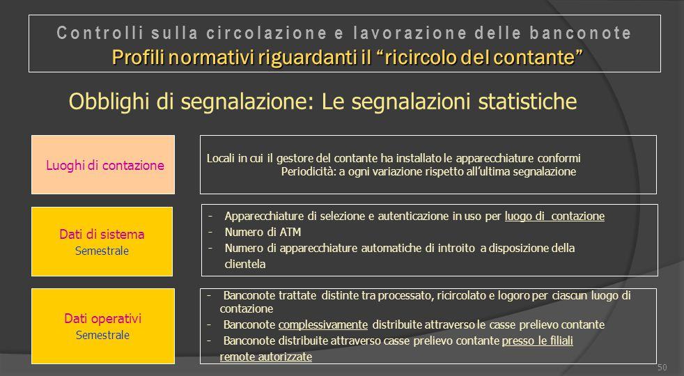 50 - Apparecchiature di selezione e autenticazione in uso per luogo di contazione - Numero di ATM - Numero di apparecchiature automatiche di introito