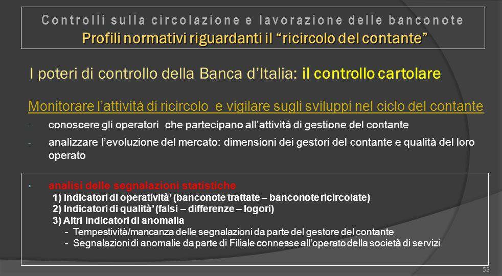 53 I poteri di controllo della Banca d'Italia: il controllo cartolare Monitorare l'attività di ricircolo e vigilare sugli sviluppi nel ciclo del conta