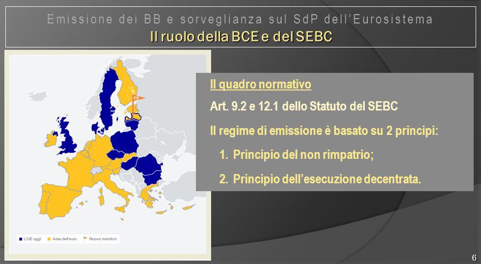 6 Il quadro normativo Art. 9.2 e 12.1 dello Statuto del SEBC Il regime di emissione è basato su 2 principi: 1.Principio del non rimpatrio; 2.Principio