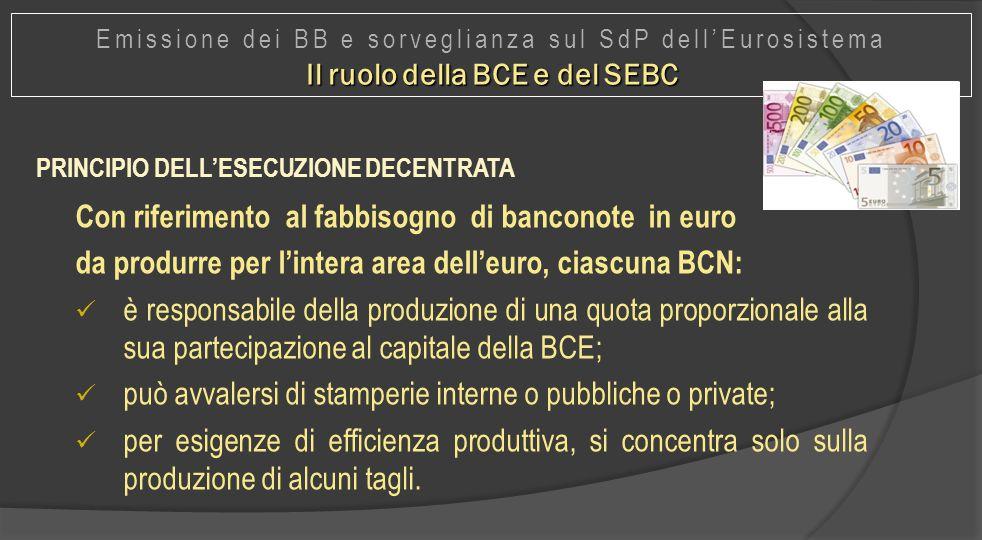 PRINCIPIO DELL'ESECUZIONE DECENTRATA Con riferimento al fabbisogno di banconote in euro da produrre per l'intera area dell'euro, ciascuna BCN: è respo