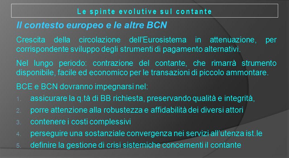 Il contesto europeo e le altre BCN Crescita della circolazione dell'Eurosistema in attenuazione, per corrispondente sviluppo degli strumenti di pagame