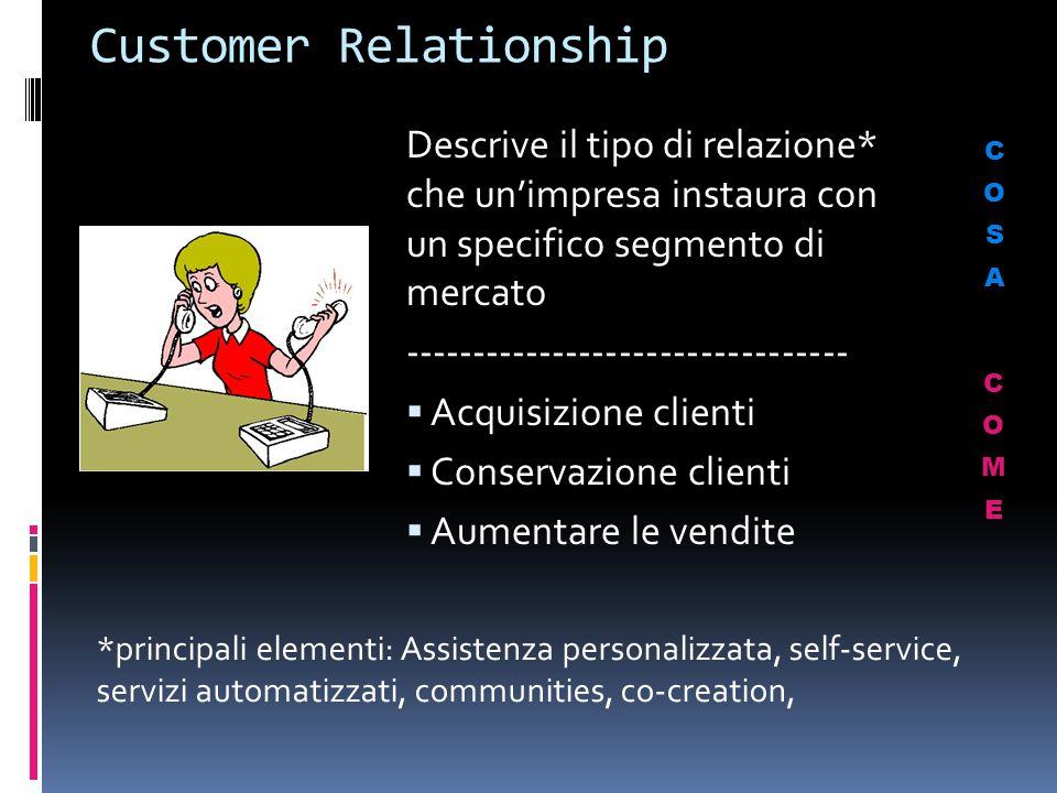 Customer Relationship Descrive il tipo di relazione* che un'impresa instaura con un specifico segmento di mercato --------------------------------- 