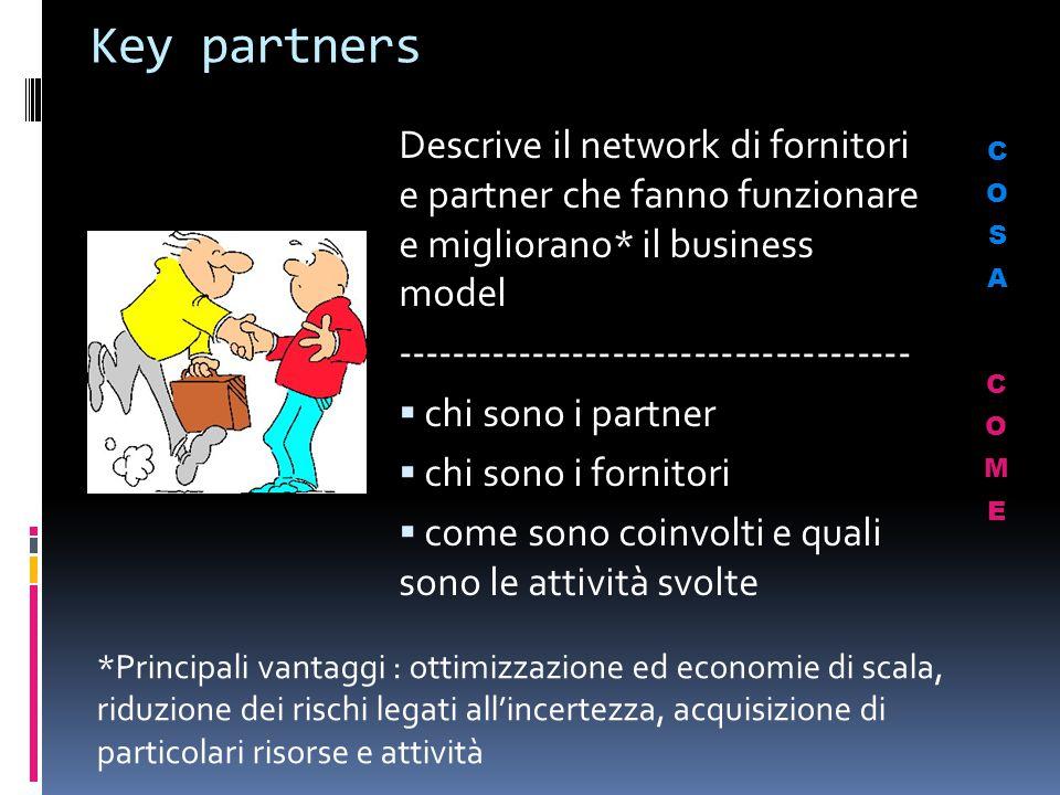 Key partners Descrive il network di fornitori e partner che fanno funzionare e migliorano* il business model -------------------------------------- 