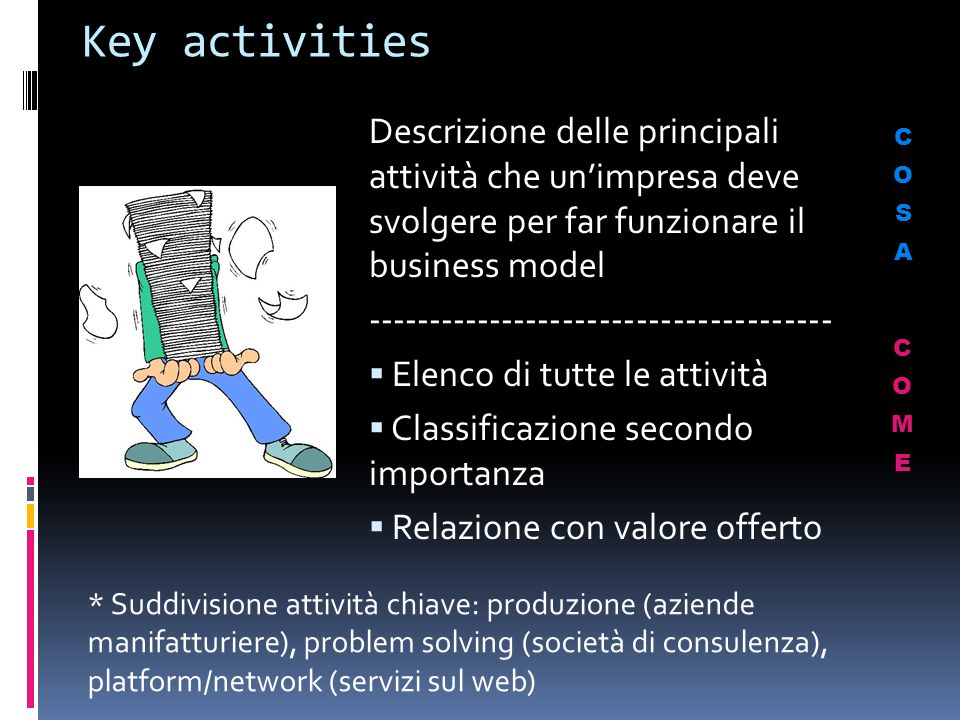 Key activities Descrizione delle principali attività che un'impresa deve svolgere per far funzionare il business model -------------------------------
