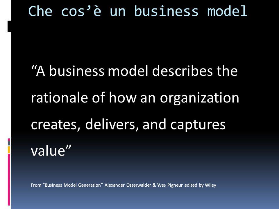 Business Model vs Business Plan  Il Business Model spiega come un'azienda crea, fornisce e acquista valore  Il Business Plan descrive che cosa, quanto tempo e quanti soldi occorrono per mettere in pratica il Business Model