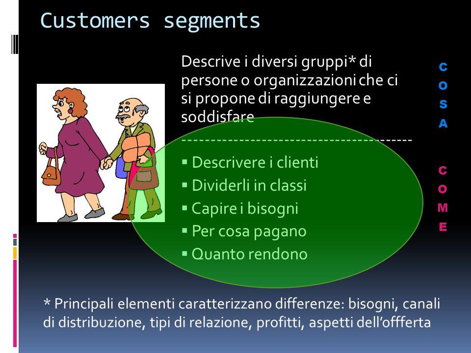 Customers segments Descrive i diversi gruppi* di persone o organizzazioni che ci si propone di raggiungere e soddisfare ------------------------------